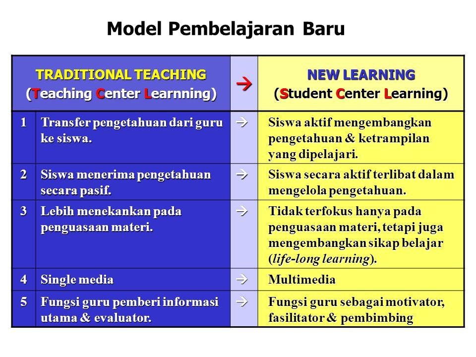 Model Pembelajaran Baru
