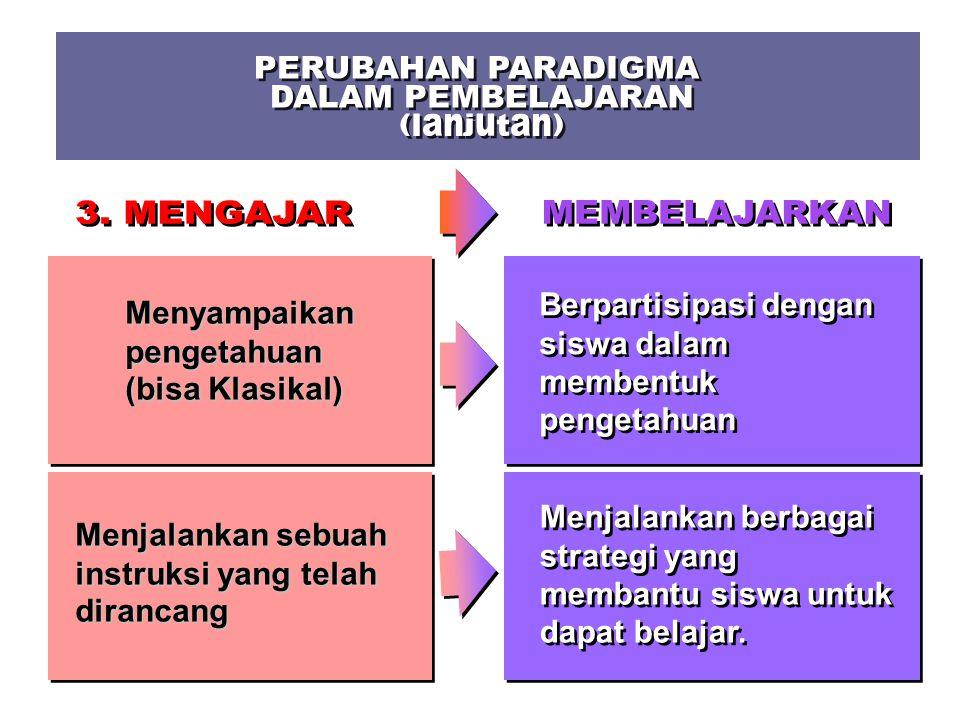 PERUBAHAN PARADIGMA DALAM PEMBELAJARAN (lanjutan) 3. MENGAJAR