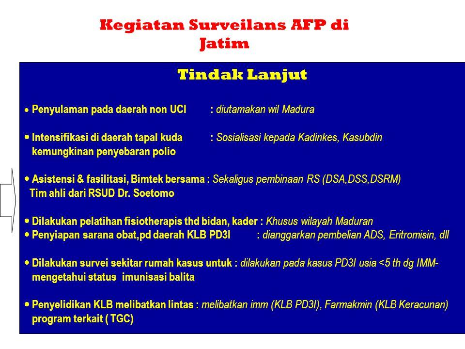 Kegiatan Surveilans AFP di Jatim