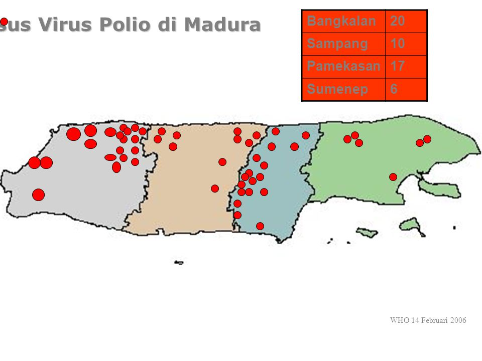 Kasus Virus Polio di Madura