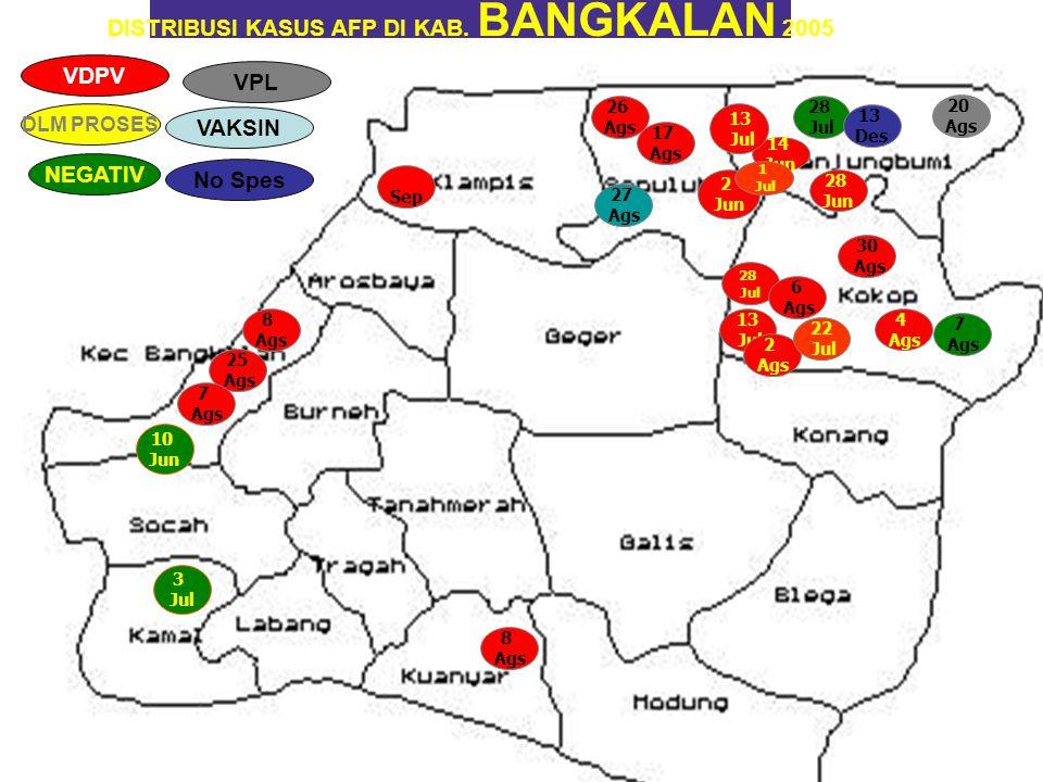 DISTRIBUSI KASUS AFP DI KAB. BANGKALAN 2005