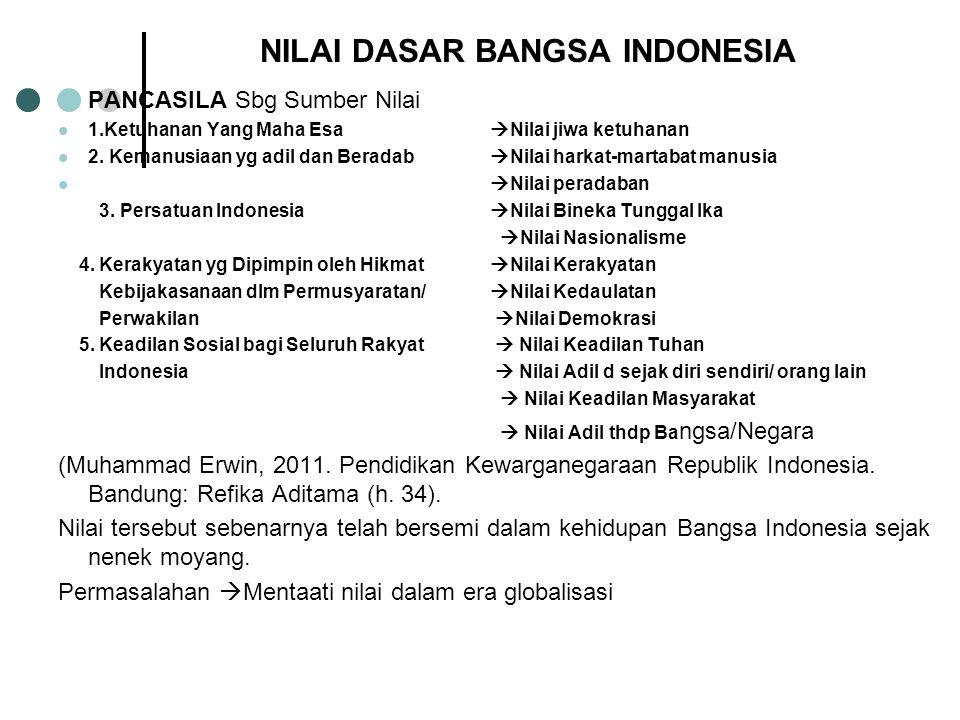NILAI DASAR BANGSA INDONESIA