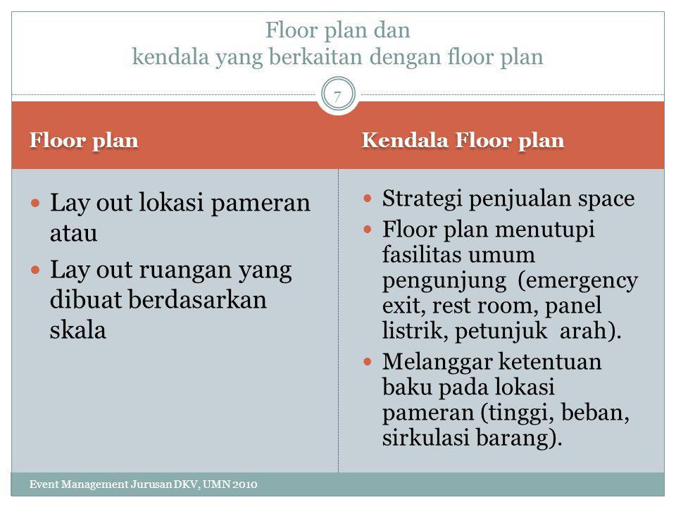 Floor plan dan kendala yang berkaitan dengan floor plan