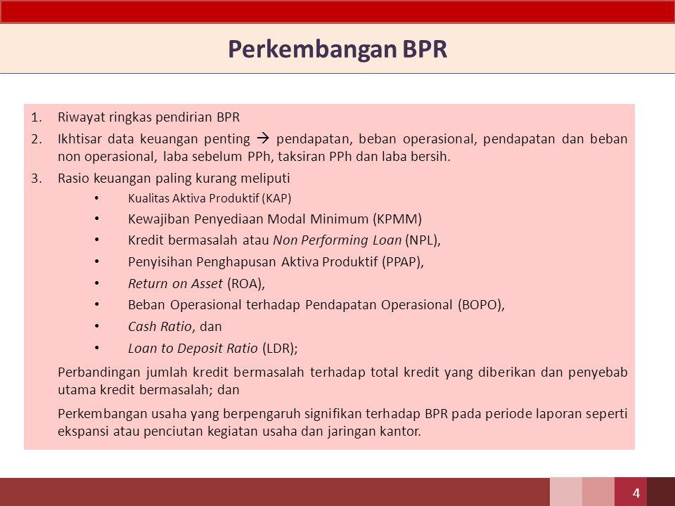Perkembangan BPR Riwayat ringkas pendirian BPR