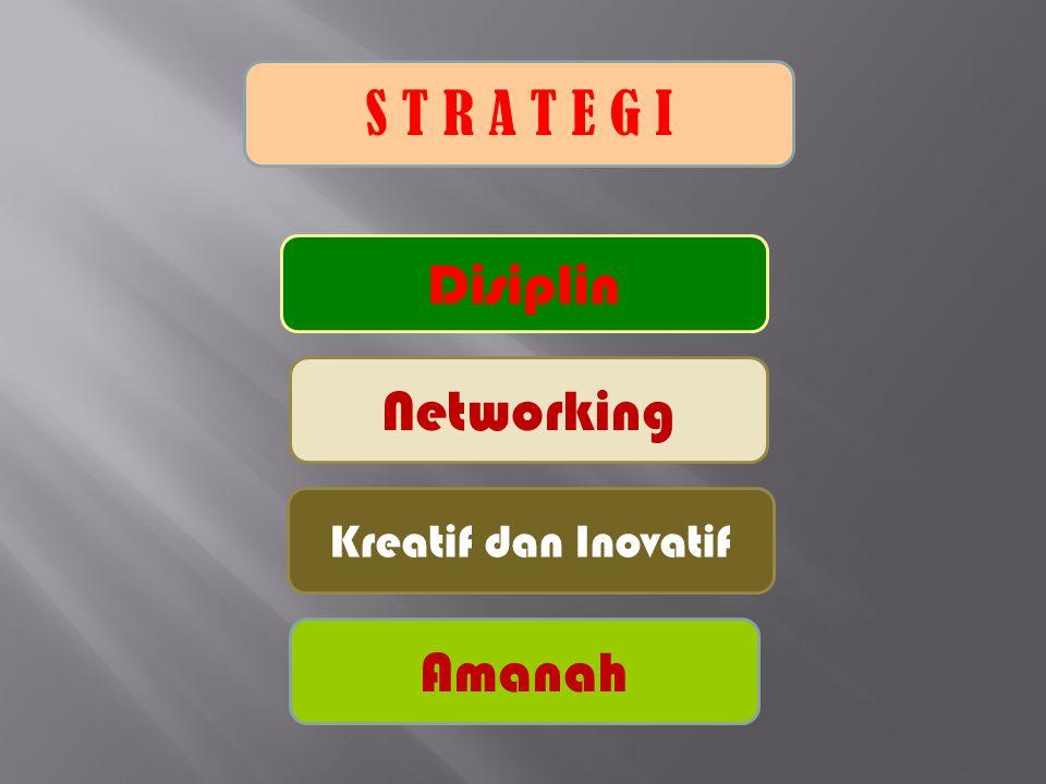 S T R A T E G I Disiplin Networking Kreatif dan Inovatif Amanah