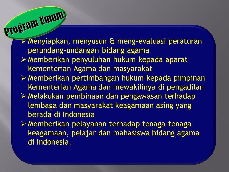 Program Umum: Menyiapkan, menyusun & meng-evaluasi peraturan perundang-undangan bidang agama.