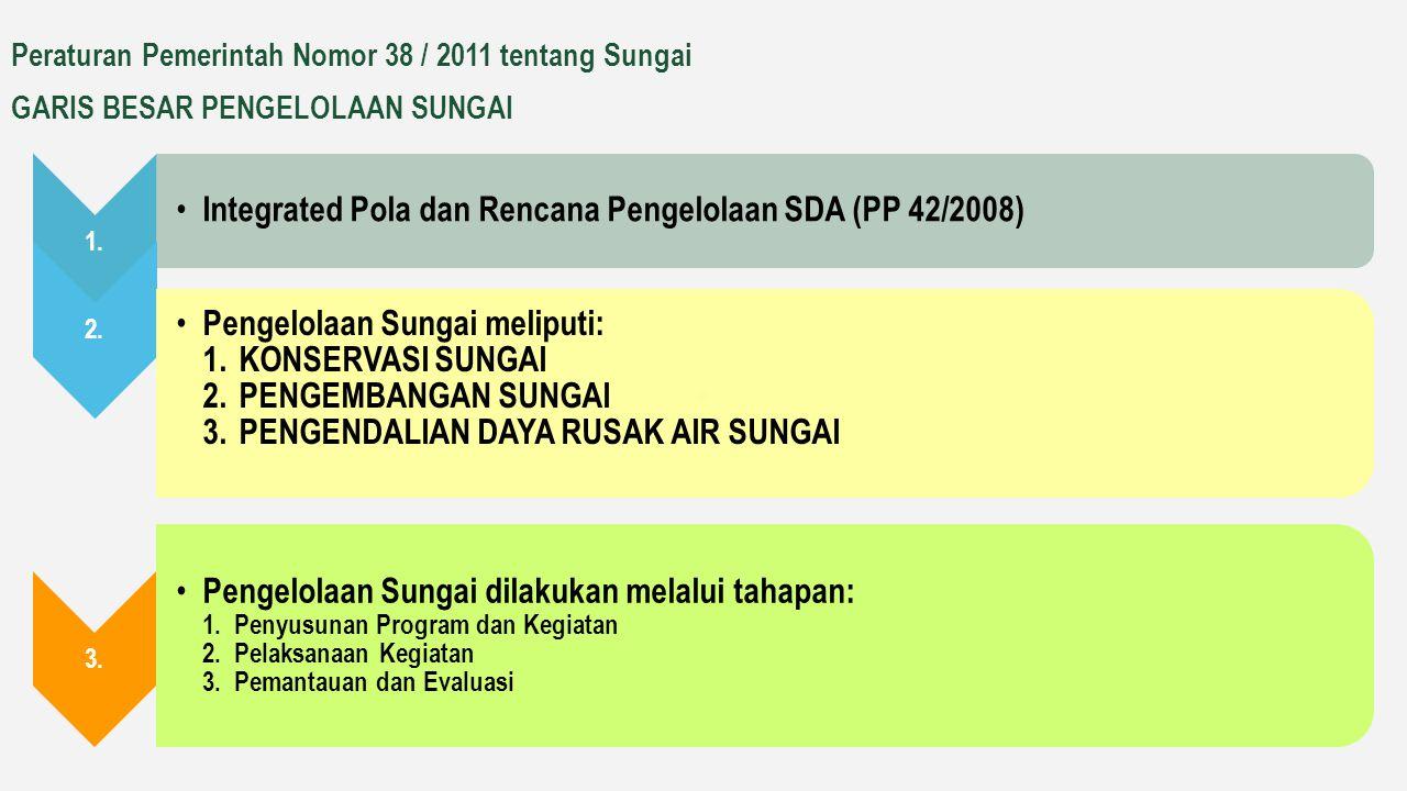 Integrated Pola dan Rencana Pengelolaan SDA (PP 42/2008)