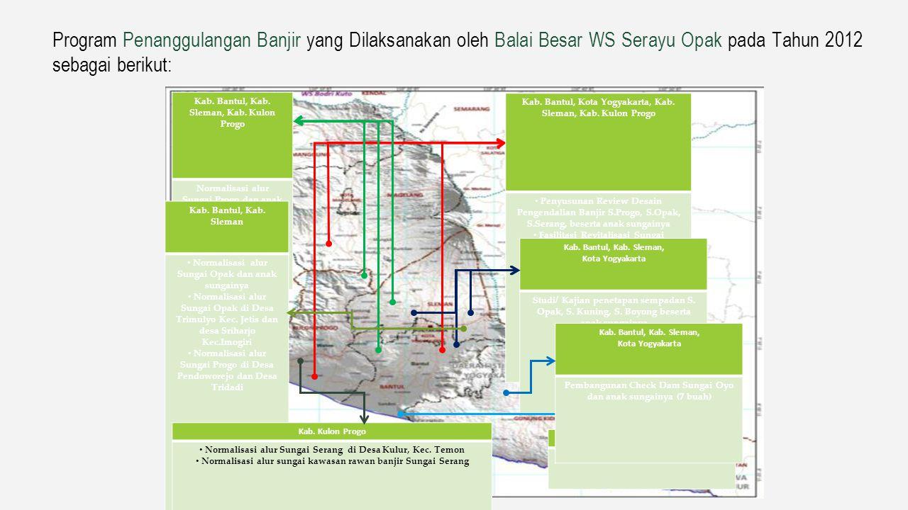 Program Penanggulangan Banjir yang Dilaksanakan oleh Balai Besar WS Serayu Opak pada Tahun 2012 sebagai berikut: