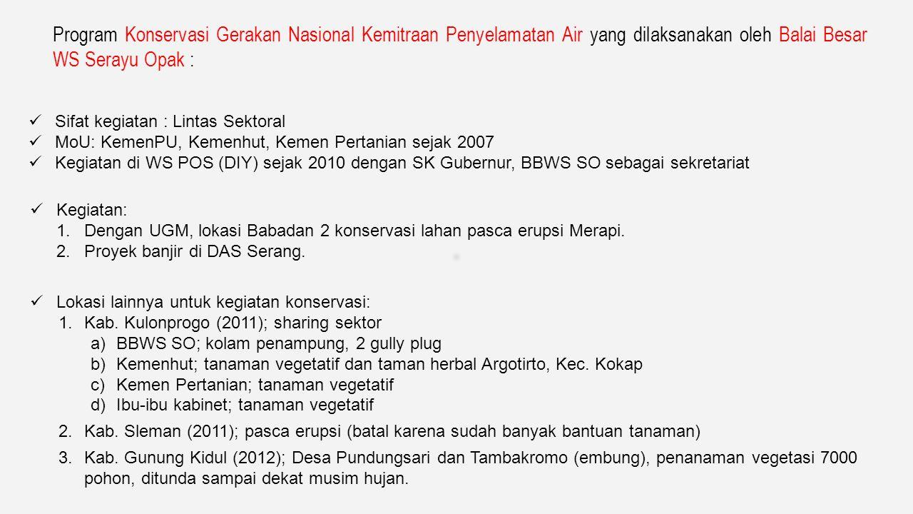 Program Konservasi Gerakan Nasional Kemitraan Penyelamatan Air yang dilaksanakan oleh Balai Besar WS Serayu Opak :