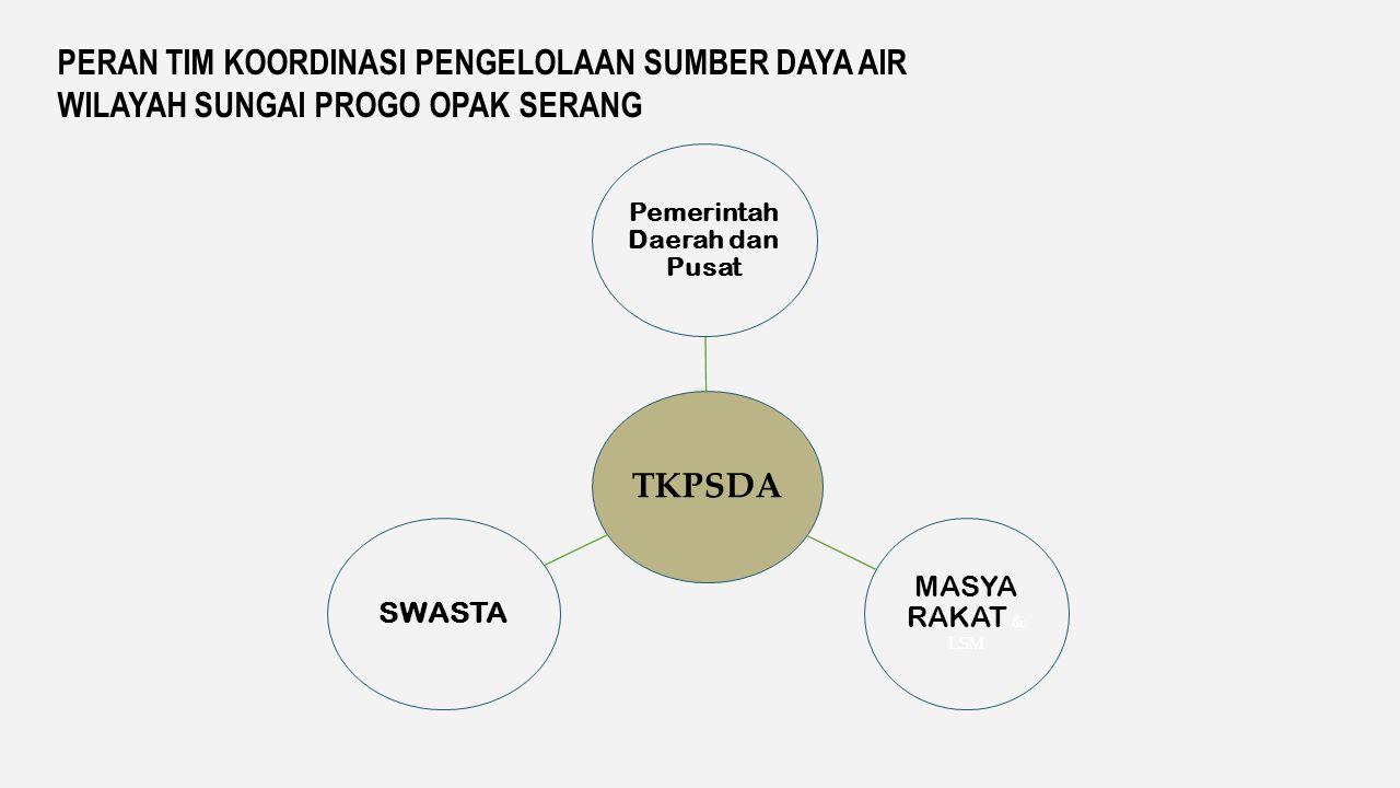 Pemerintah Daerah dan Pusat