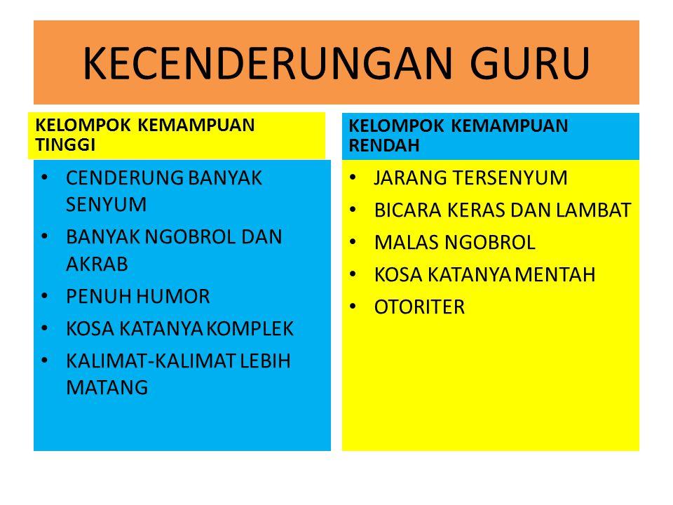 KECENDERUNGAN GURU CENDERUNG BANYAK SENYUM BANYAK NGOBROL DAN AKRAB