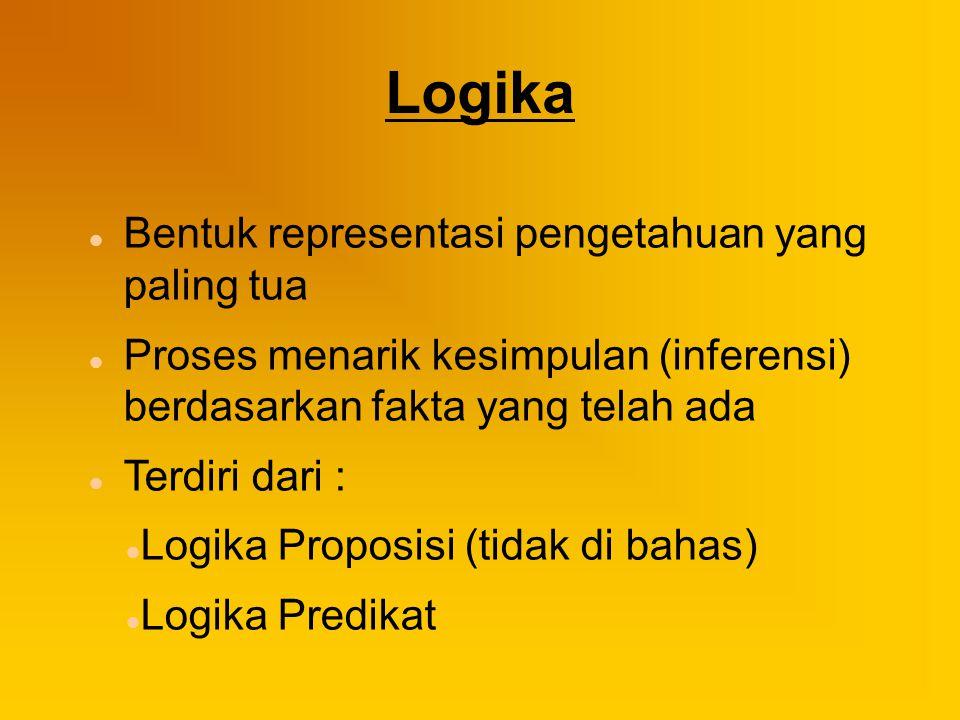 Logika Bentuk representasi pengetahuan yang paling tua