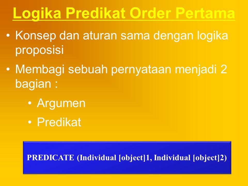 Logika Predikat Order Pertama