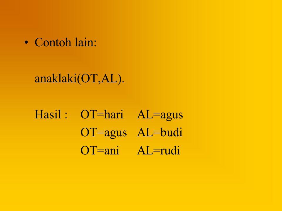 Contoh lain: anaklaki(OT,AL). Hasil : OT=hari AL=agus OT=agus AL=budi OT=ani AL=rudi