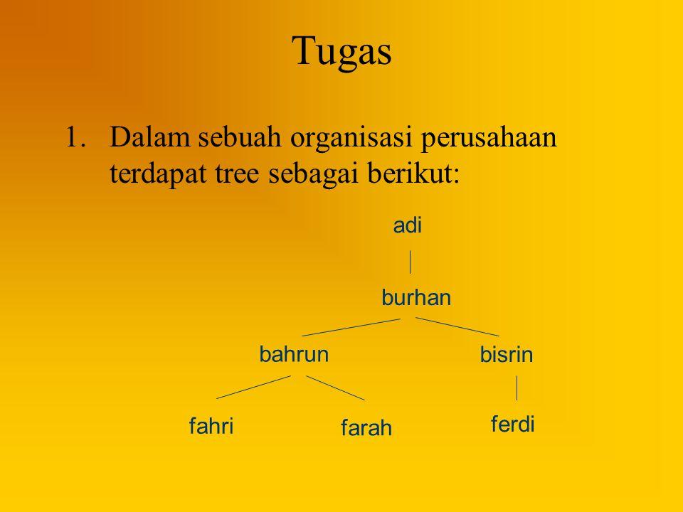 Tugas Dalam sebuah organisasi perusahaan terdapat tree sebagai berikut: adi. burhan. bahrun. bisrin.