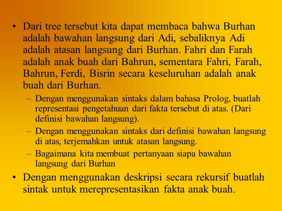 Dari tree tersebut kita dapat membaca bahwa Burhan adalah bawahan langsung dari Adi, sebaliknya Adi adalah atasan langsung dari Burhan. Fahri dan Farah adalah anak buah dari Bahrun, sementara Fahri, Farah, Bahrun, Ferdi, Bisrin secara keseluruhan adalah anak buah dari Burhan.