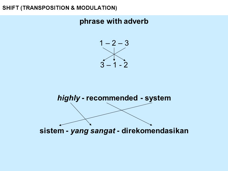 SHIFT (TRANSPOSITION & MODULATION)