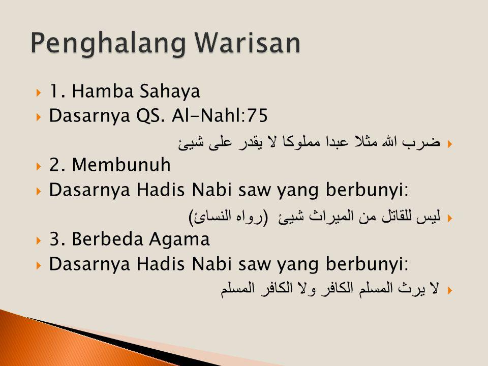 Penghalang Warisan 1. Hamba Sahaya Dasarnya QS. Al-Nahl:75