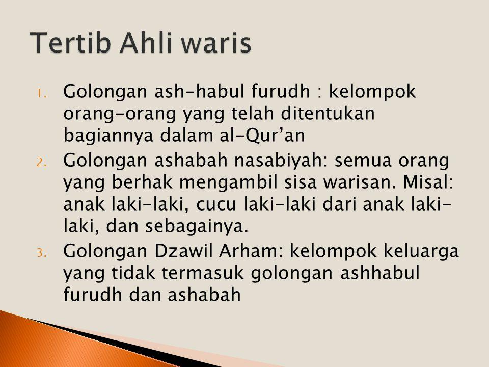 Tertib Ahli waris Golongan ash-habul furudh : kelompok orang-orang yang telah ditentukan bagiannya dalam al-Qur'an.