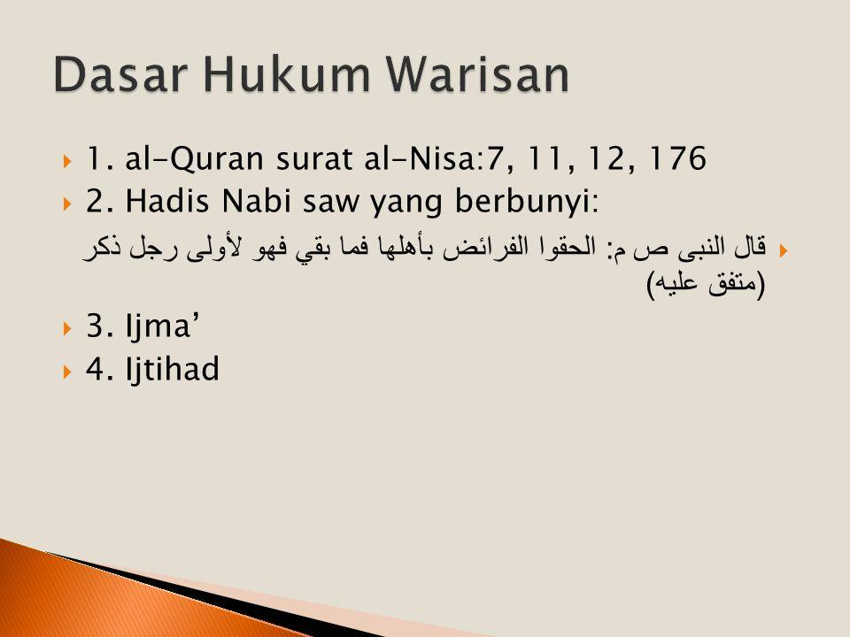 Dasar Hukum Warisan 1. al-Quran surat al-Nisa:7, 11, 12, 176