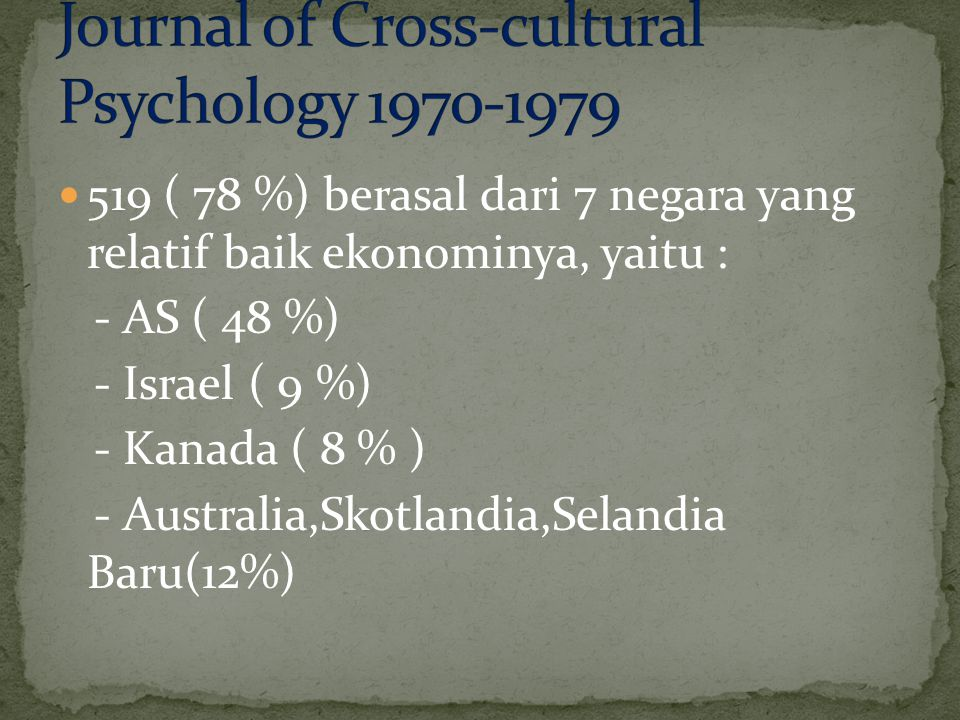 Journal of Cross-cultural Psychology 1970-1979