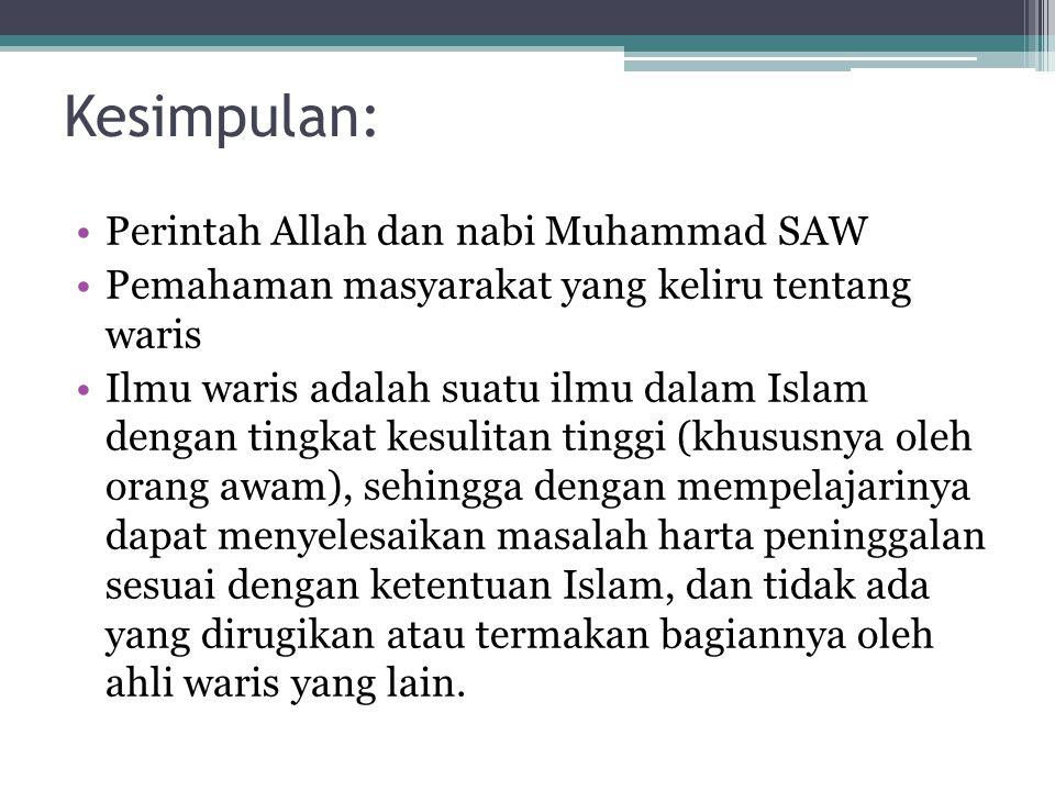 Kesimpulan: Perintah Allah dan nabi Muhammad SAW
