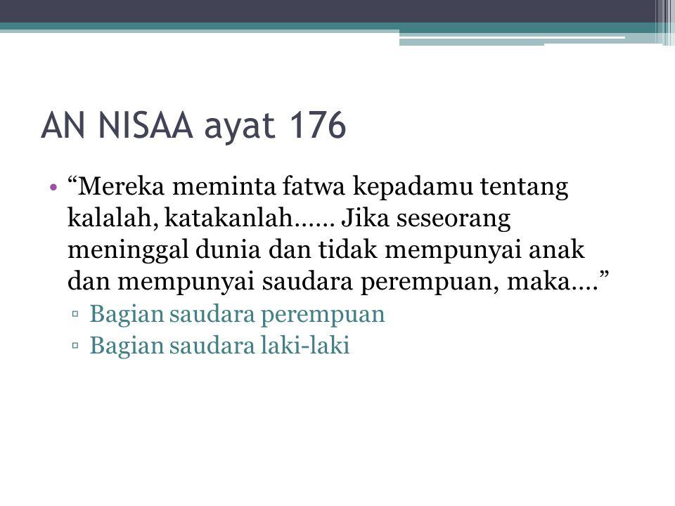 AN NISAA ayat 176