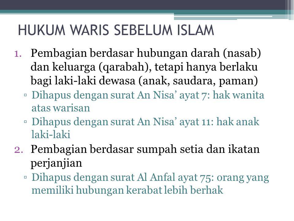 HUKUM WARIS SEBELUM ISLAM