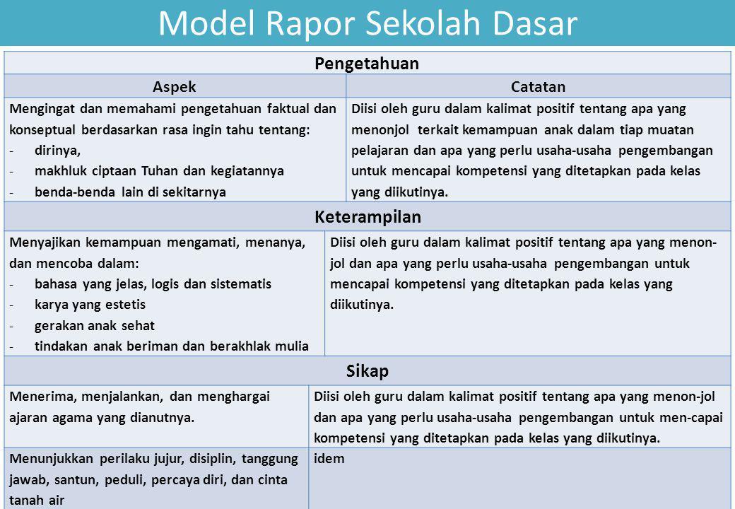 Model Rapor Sekolah Dasar