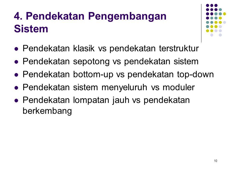 4. Pendekatan Pengembangan Sistem