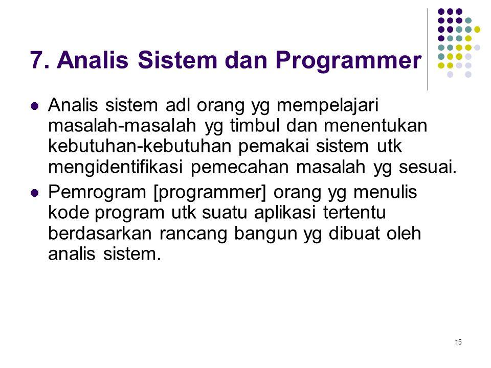7. Analis Sistem dan Programmer