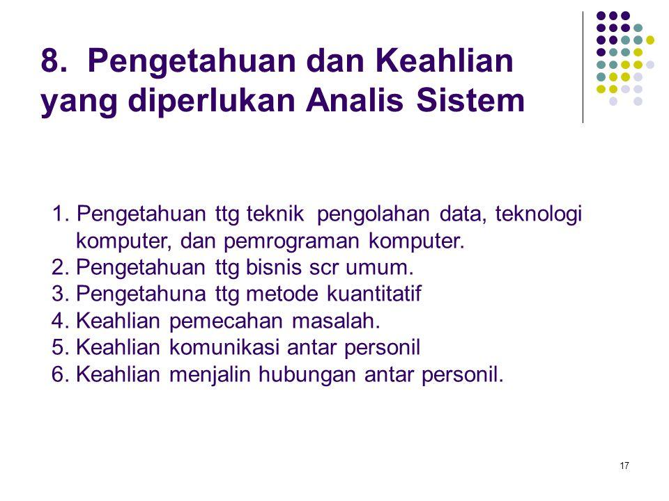 8. Pengetahuan dan Keahlian yang diperlukan Analis Sistem