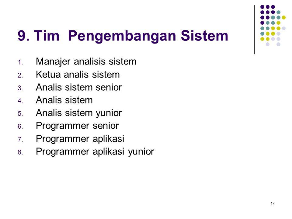 9. Tim Pengembangan Sistem