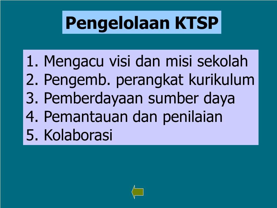 Pengelolaan KTSP Mengacu visi dan misi sekolah