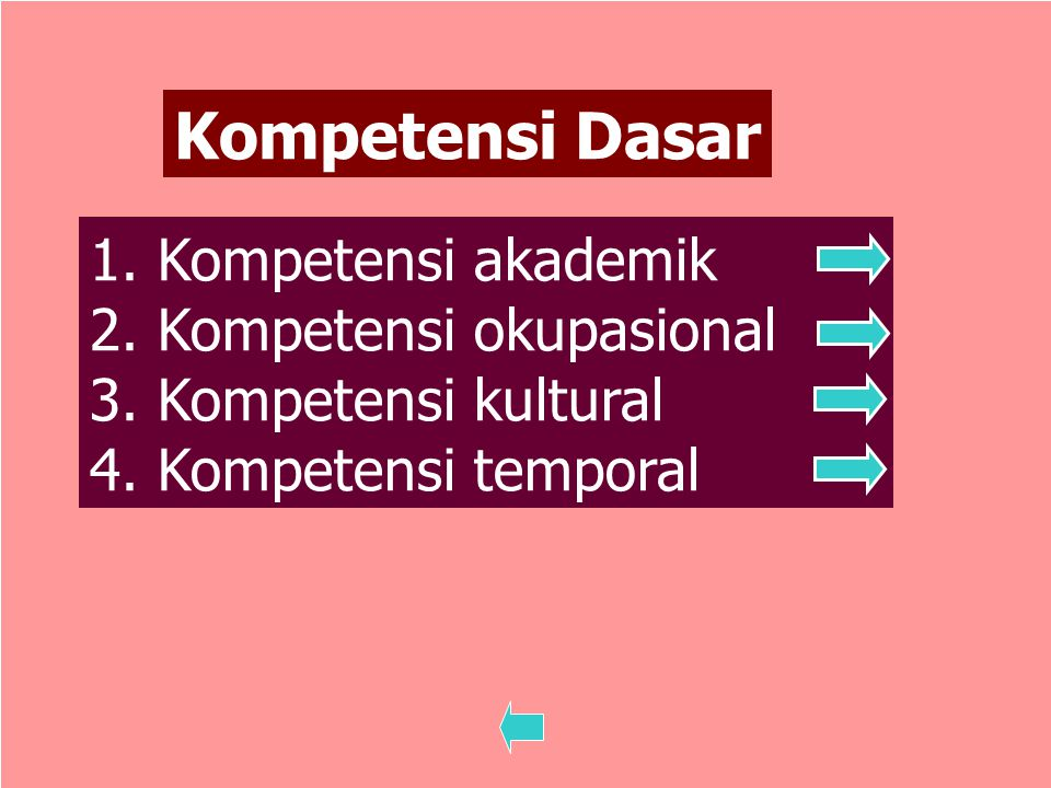 Kompetensi Dasar Kompetensi akademik Kompetensi okupasional