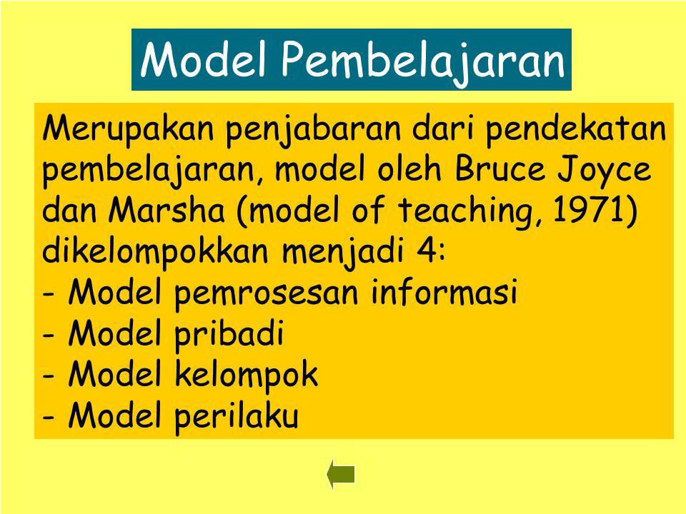 Model Pembelajaran Merupakan penjabaran dari pendekatan