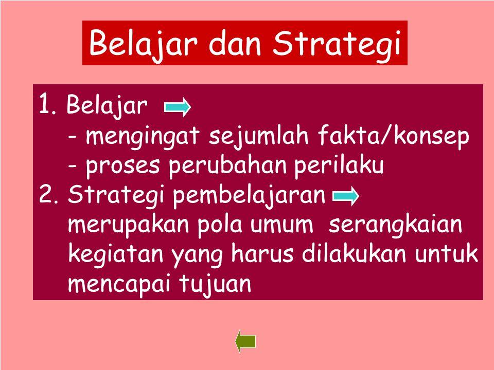 Belajar dan Strategi Belajar - mengingat sejumlah fakta/konsep