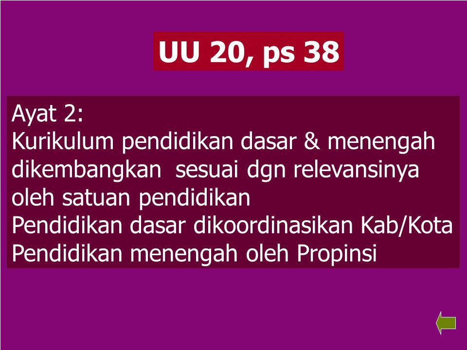 UU 20, ps 38 Ayat 2: Kurikulum pendidikan dasar & menengah