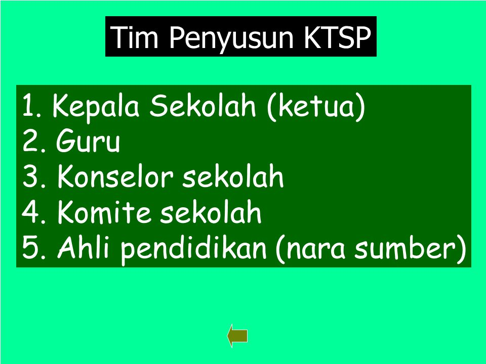 Tim Penyusun KTSP 1. Kepala Sekolah (ketua) 2. Guru.
