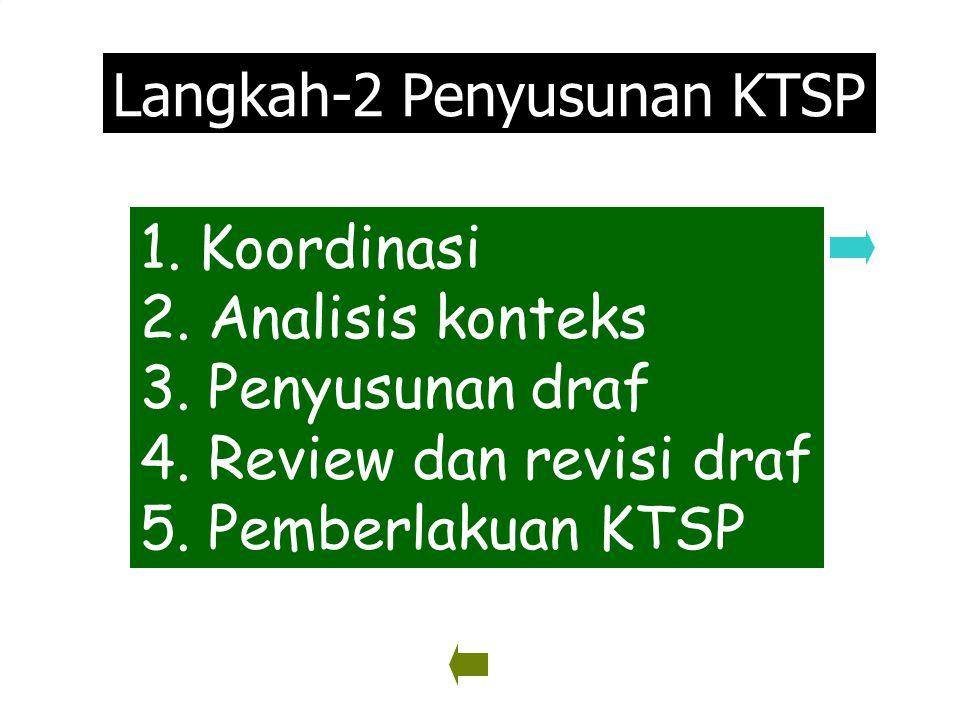 Langkah-2 Penyusunan KTSP