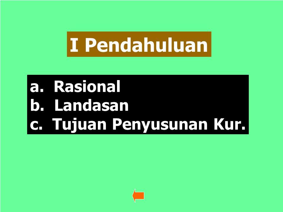 I Pendahuluan a. Rasional b. Landasan c. Tujuan Penyusunan Kur.