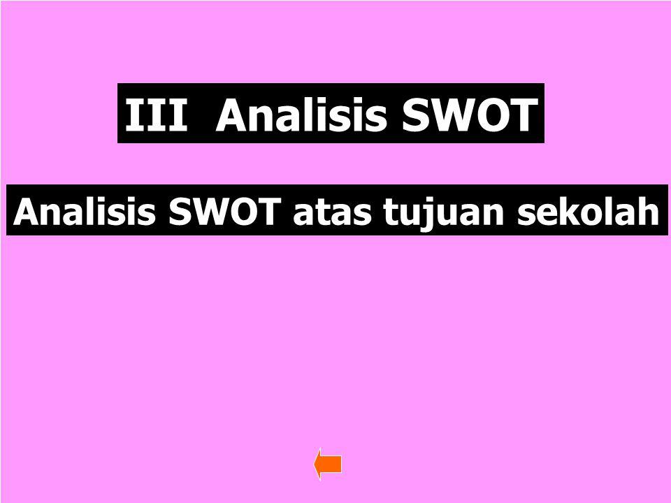 III Analisis SWOT Analisis SWOT atas tujuan sekolah