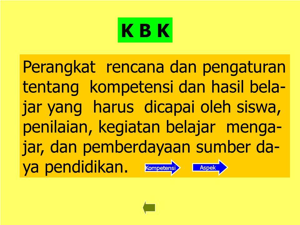 K B K Perangkat rencana dan pengaturan