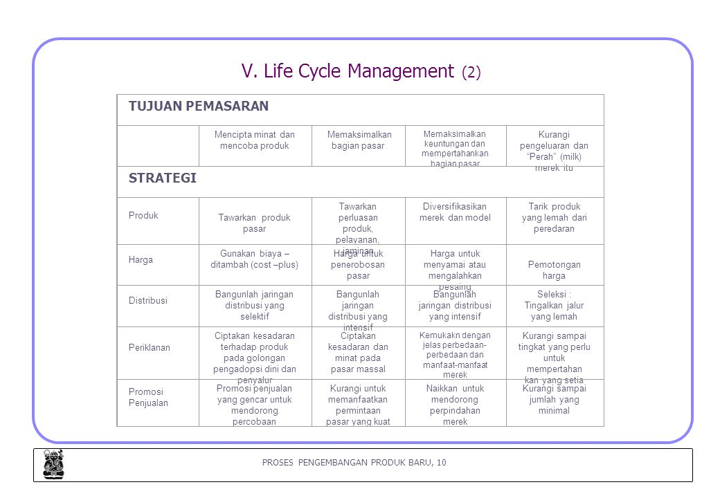 V. Life Cycle Management (2)