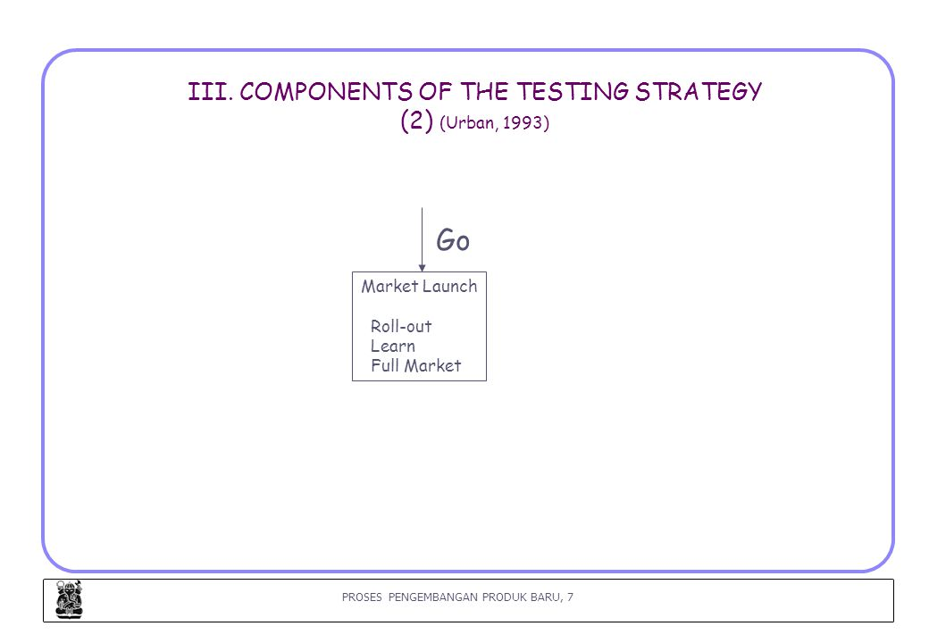 III. COMPONENTS OF THE TESTING STRATEGY (2) (Urban, 1993)