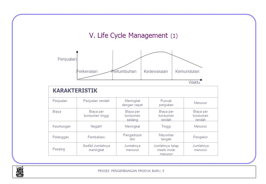 V. Life Cycle Management (1)