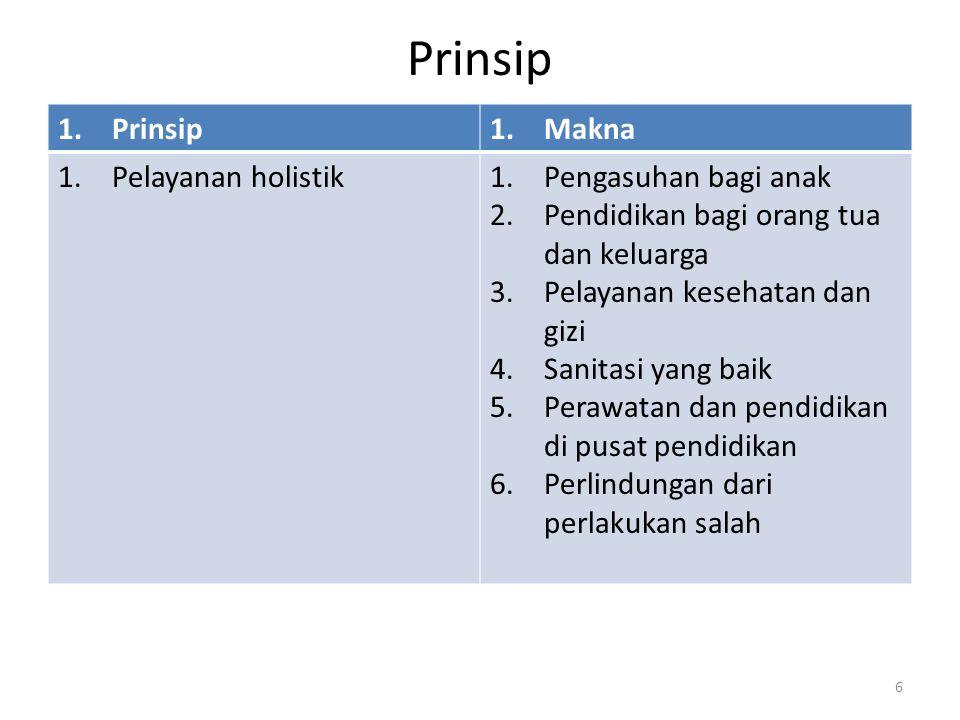 Prinsip Prinsip Makna Pelayanan holistik Pengasuhan bagi anak