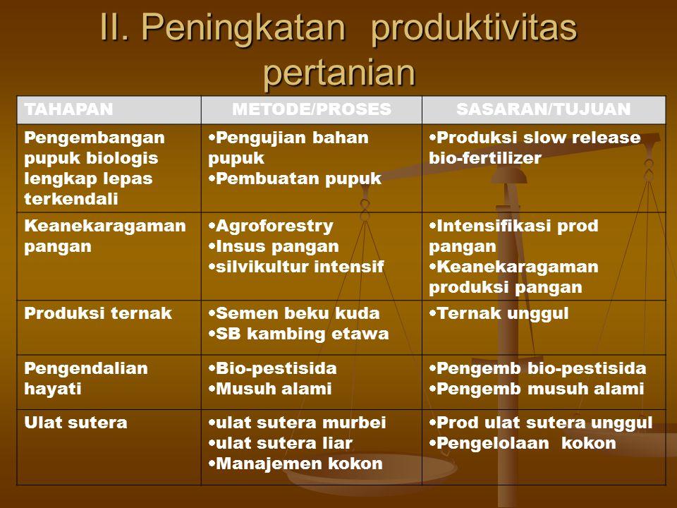 II. Peningkatan produktivitas pertanian