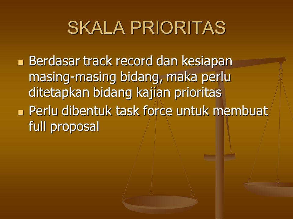 SKALA PRIORITAS Berdasar track record dan kesiapan masing-masing bidang, maka perlu ditetapkan bidang kajian prioritas.
