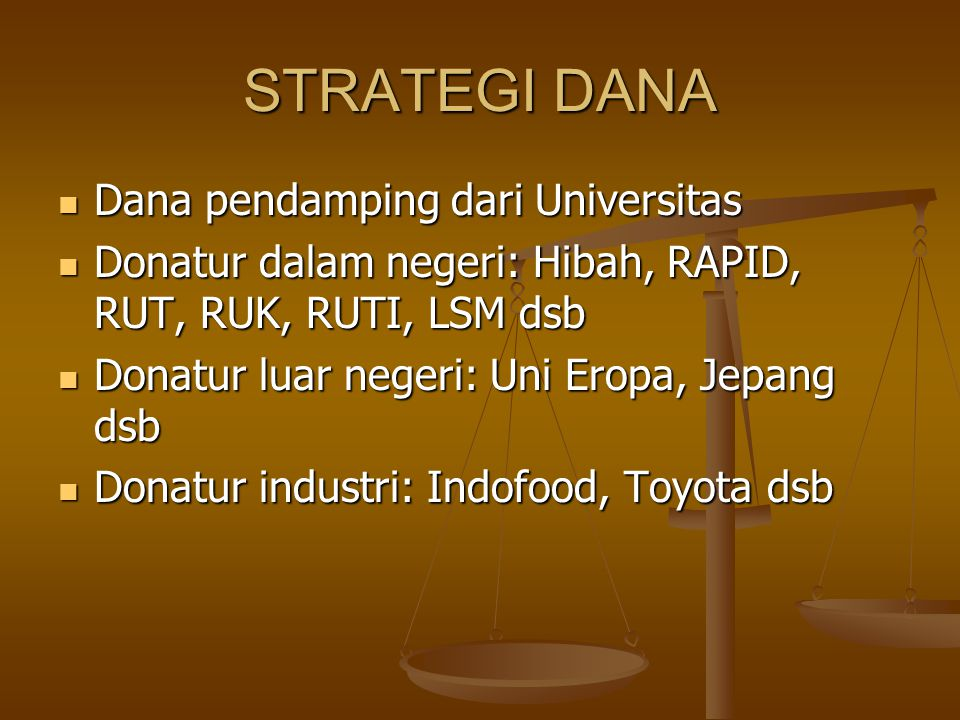 STRATEGI DANA Dana pendamping dari Universitas